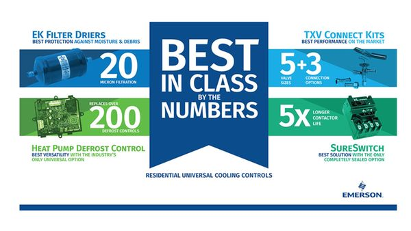 Air conditioning controls emerson emerson best in class in residential cooling controls publicscrutiny Choice Image